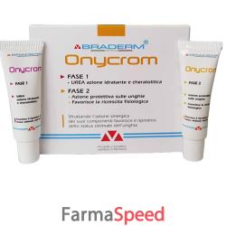 braderm onycrom gel 15+15 ml